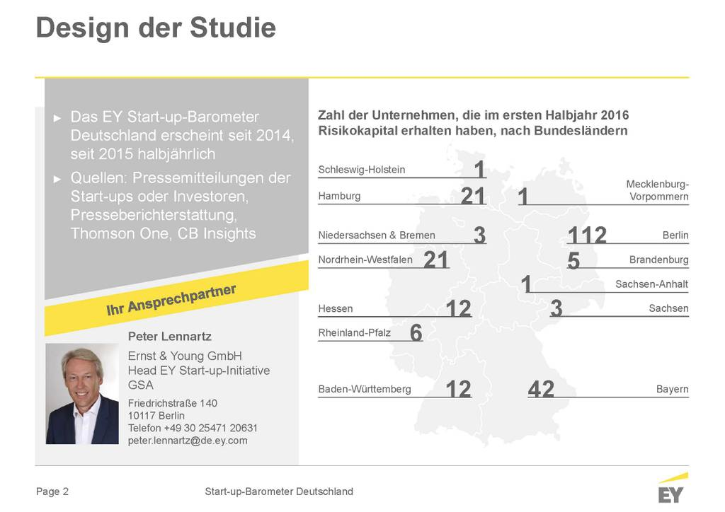 EY Startup Barometer Deutschland, August 2016 (Quelle: EY)