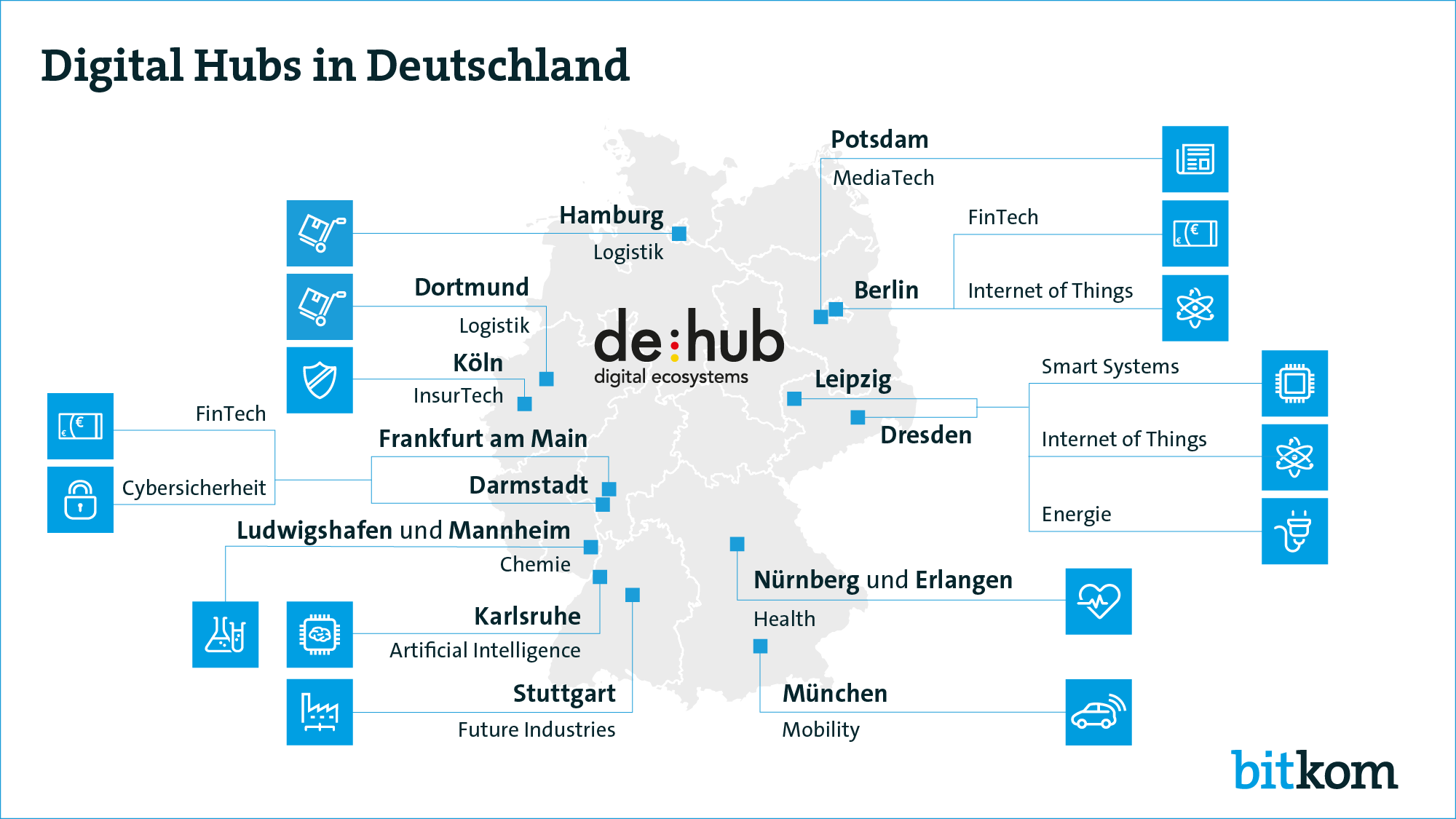 Digital Hubs in Deutschland (Qrafik: Bitkom)